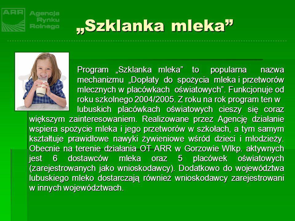 Szklanka mleka Program Szklanka mleka to popularna nazwa mechanizmu Dopłaty do spożycia mleka i przetworów mlecznych w placówkach oświatowych. Funkcjo