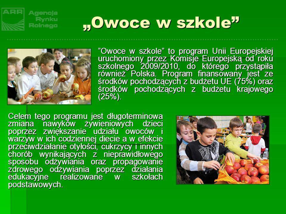 Owoce w szkole Owoce w szkole to program Unii Europejskiej uruchomiony przez Komisje Europejską od roku szkolnego 2009/2010, do którego przystąpiła ró