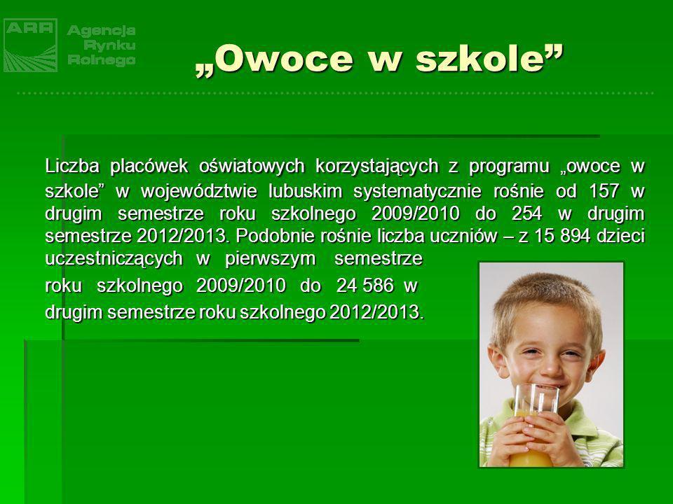 Owoce w szkole Liczba placówek oświatowych korzystających z programu owoce w szkole w województwie lubuskim systematycznie rośnie od 157 w drugim seme