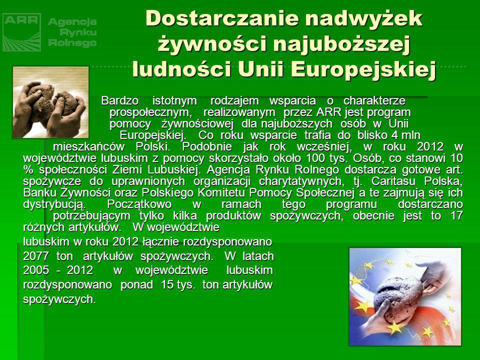 Dostarczanie nadwyżek żywności najuboższej ludności Unii Europejskiej Bardzo istotnym rodzajem wsparcia o charakterze prospołecznym, realizowanym prze