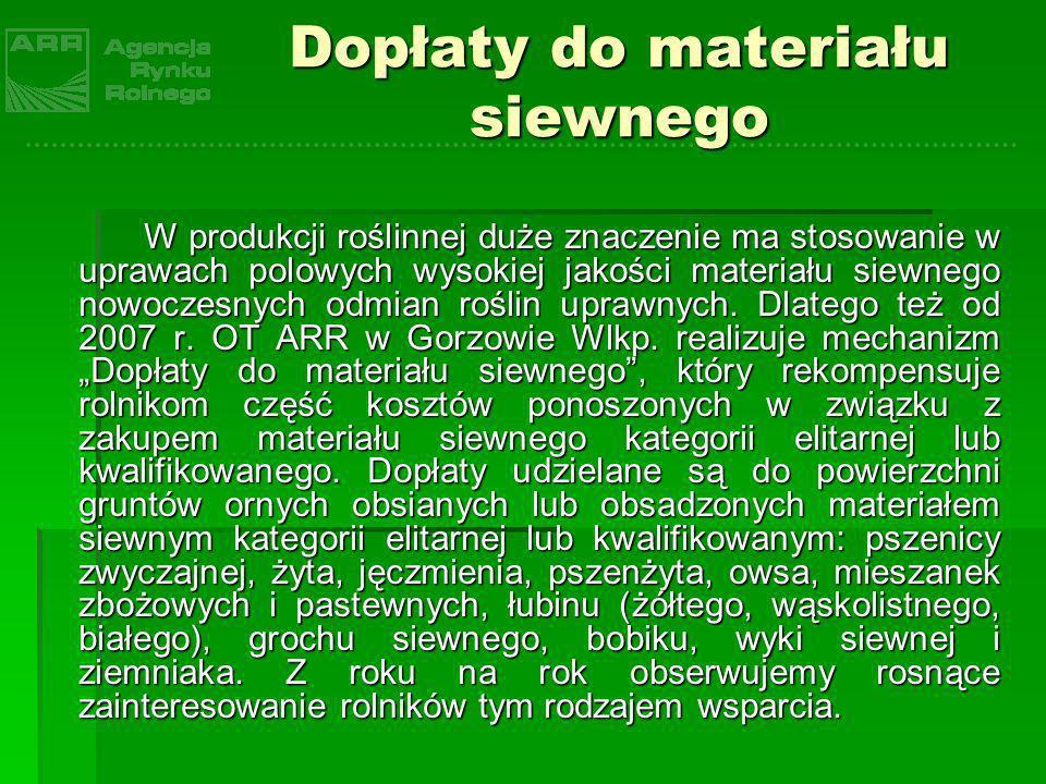 Dopłaty do materiału siewnego W 2013 r.do siedziby OT ARR w Gorzowie Wlkp.