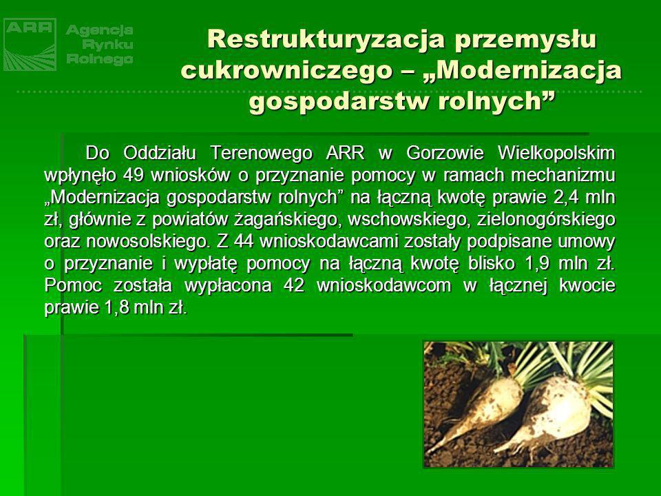 Restrukturyzacja przemysłu cukrowniczego – Modernizacja gospodarstw rolnych Do Oddziału Terenowego ARR w Gorzowie Wielkopolskim wpłynęło 49 wniosków o