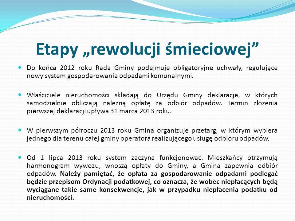 Etapy rewolucji śmieciowej Do końca 2012 roku Rada Gminy podejmuje obligatoryjne uchwały, regulujące nowy system gospodarowania odpadami komunalnymi.