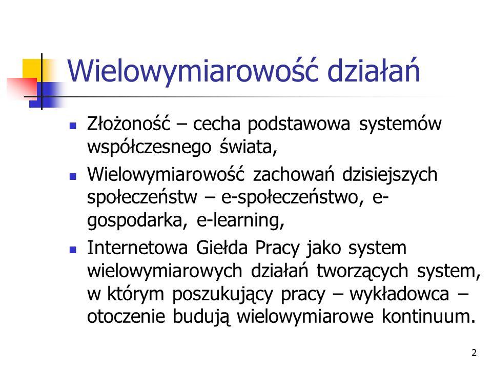 2 Wielowymiarowość działań Złożoność – cecha podstawowa systemów współczesnego świata, Wielowymiarowość zachowań dzisiejszych społeczeństw – e-społeczeństwo, e- gospodarka, e-learning, Internetowa Giełda Pracy jako system wielowymiarowych działań tworzących system, w którym poszukujący pracy – wykładowca – otoczenie budują wielowymiarowe kontinuum.