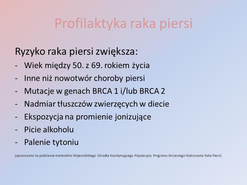 Profilaktyka raka piersi Ryzyko raka piersi zwiększa: -Wiek między 50. z 69. rokiem życia -Inne niż nowotwór choroby piersi -Mutacje w genach BRCA 1 i