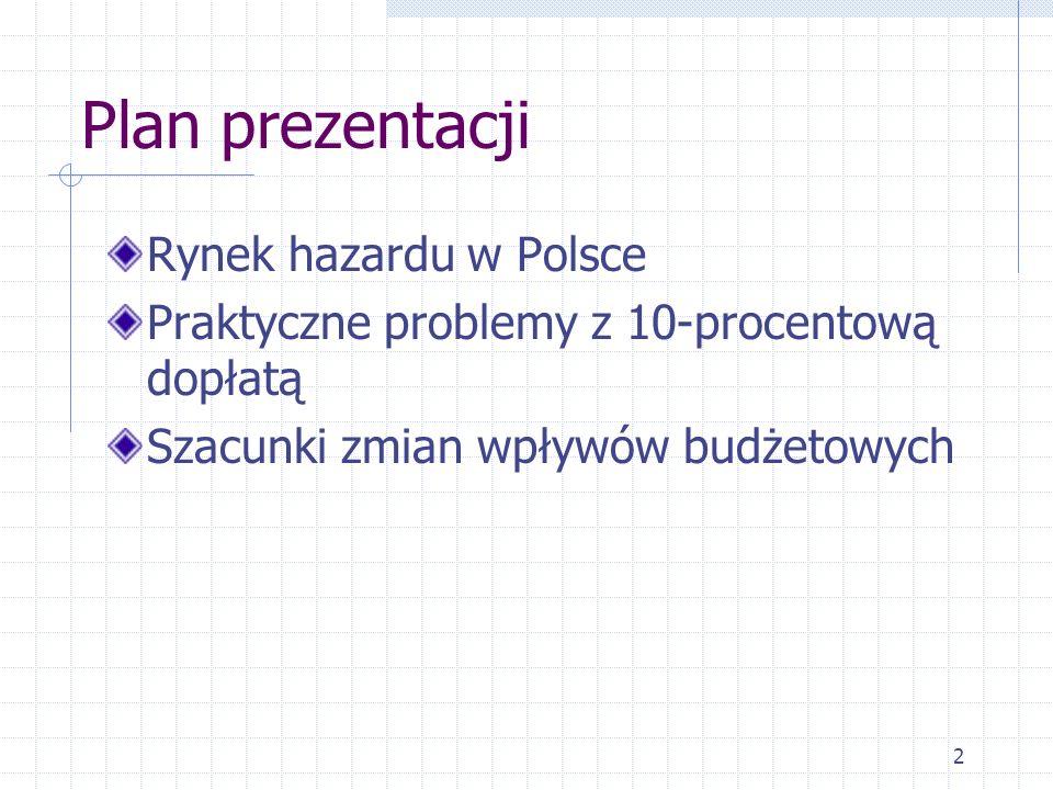2 Plan prezentacji Rynek hazardu w Polsce Praktyczne problemy z 10-procentową dopłatą Szacunki zmian wpływów budżetowych