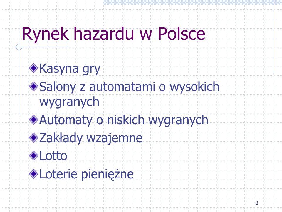 3 Rynek hazardu w Polsce Kasyna gry Salony z automatami o wysokich wygranych Automaty o niskich wygranych Zakłady wzajemne Lotto Loterie pieniężne