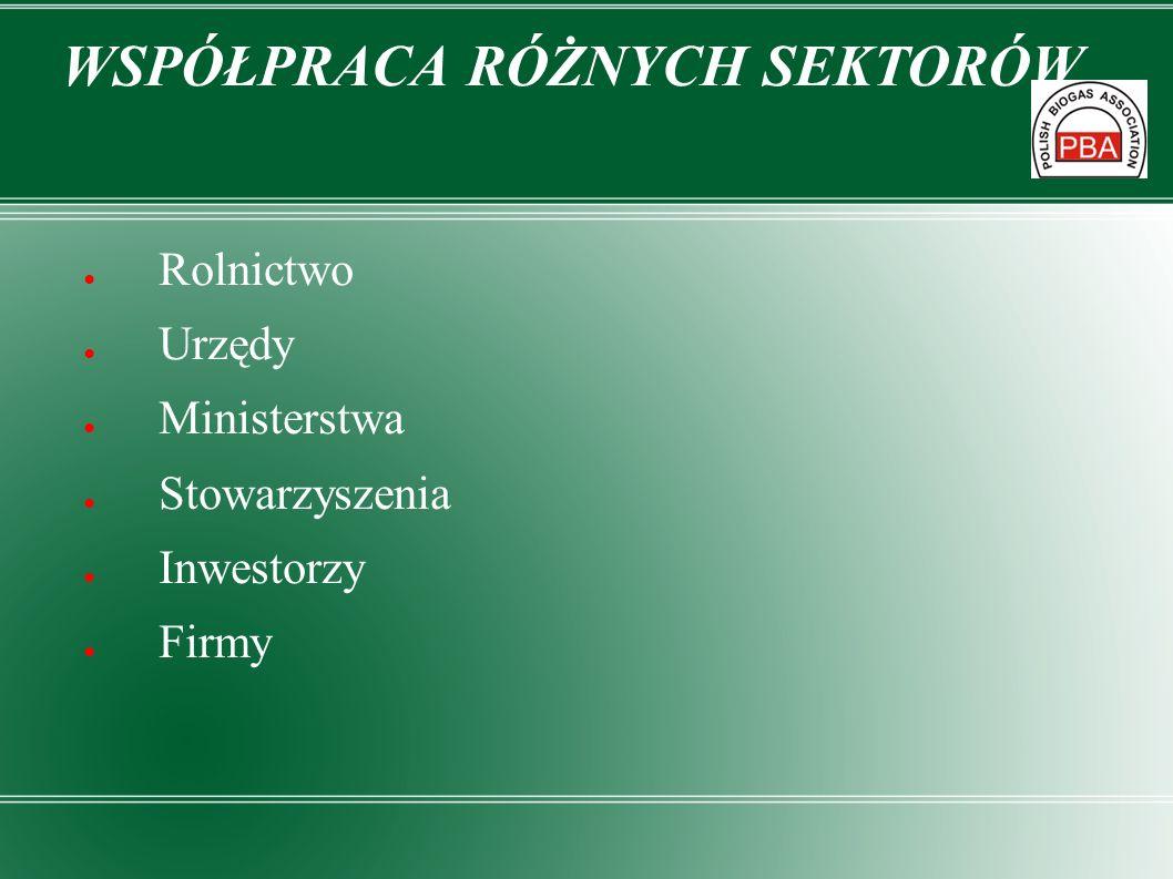 Rolnictwo Urzędy Ministerstwa Stowarzyszenia Inwestorzy Firmy WSPÓŁPRACA RÓŻNYCH SEKTORÓW