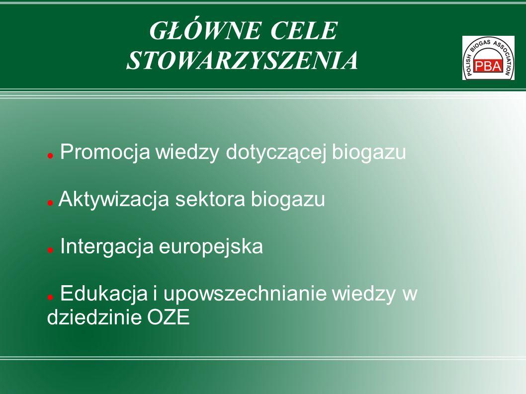 Promocja wiedzy dotyczącej biogazu Aktywizacja sektora biogazu Intergacja europejska Edukacja i upowszechnianie wiedzy w dziedzinie OZE GŁÓWNE CELE ST