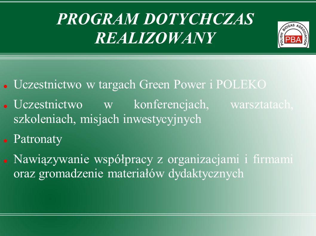 PROGRAM DOTYCHCZAS REALIZOWANY Uczestnictwo w targach Green Power i POLEKO Uczestnictwo w konferencjach, warsztatach, szkoleniach, misjach inwestycyjn