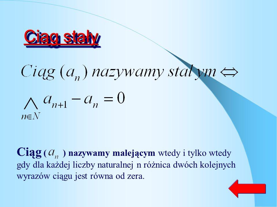 Ciąg malejący Ciąg ( ) nazywamy malejącym wtedy i tylko wtedy gdy dla każdej liczby naturalnej n różnica dwóch kolejnych wyrazów ciągu jest mniejsza o
