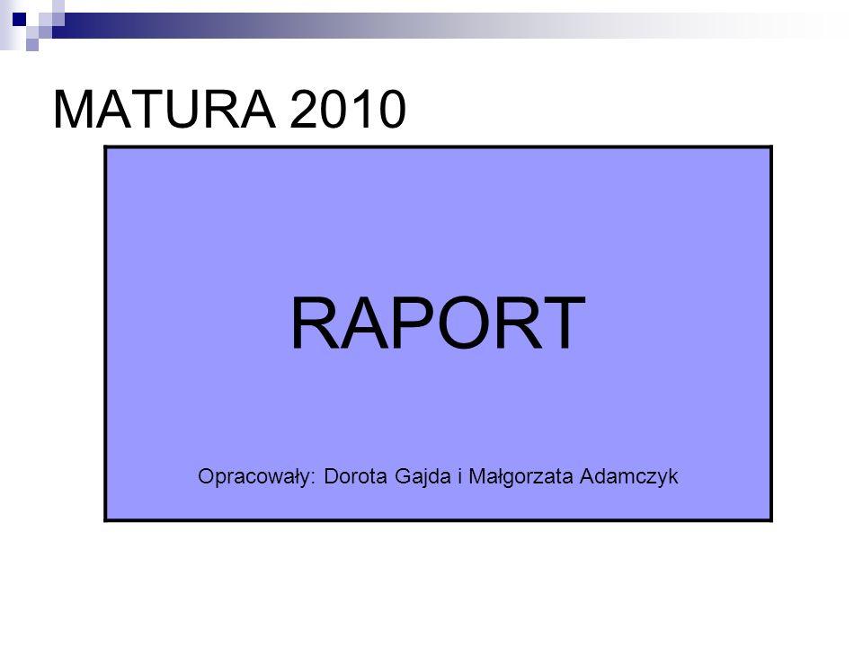 MATURA 2010 RAPORT Opracowały: Dorota Gajda i Małgorzata Adamczyk