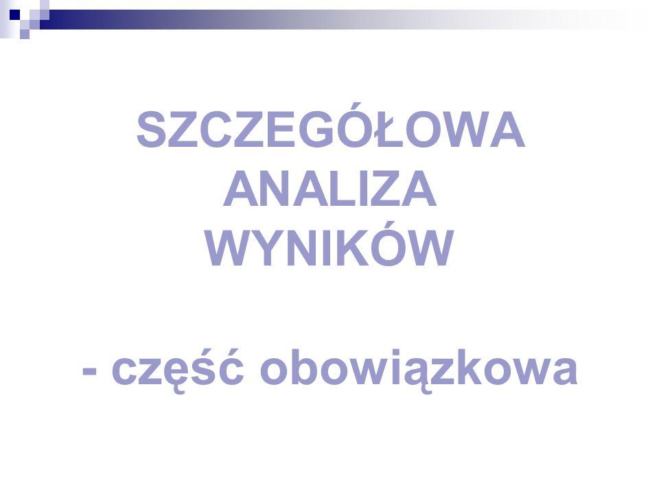 Język polski XXI LO Do egzaminu przystąpiło: 183 uczniów uzyskując średni wynik : 73% co stanowiło w skali staninowej wynik : wysoki Poziom podstawowy