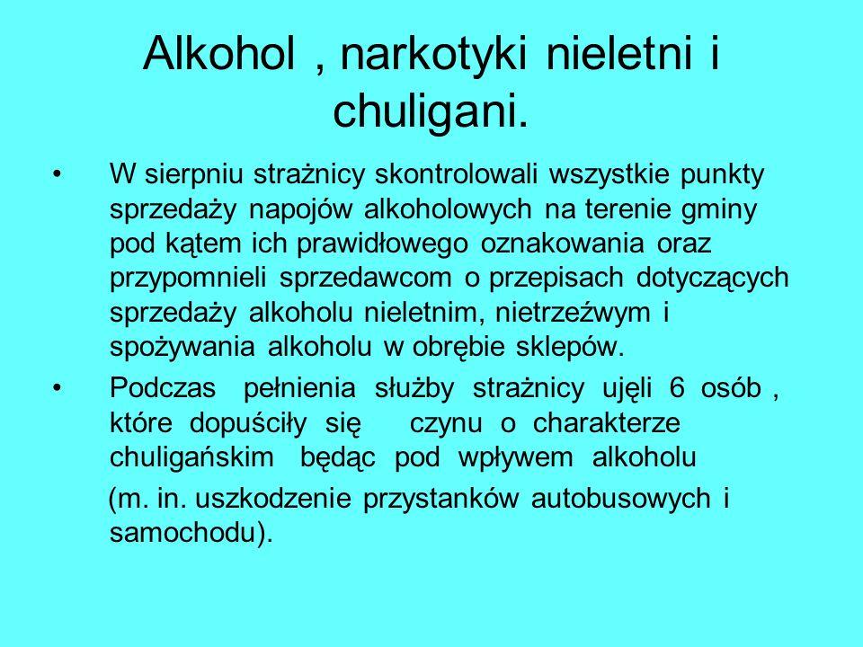 Alkohol, narkotyki nieletni i chuligani.