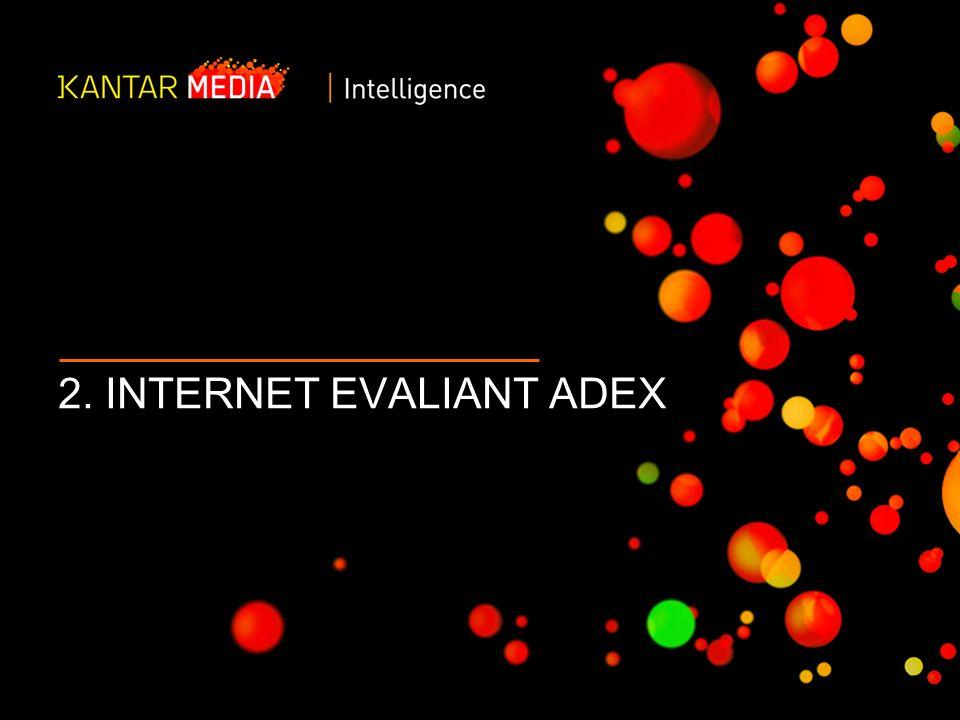 2. INTERNET EVALIANT ADEX