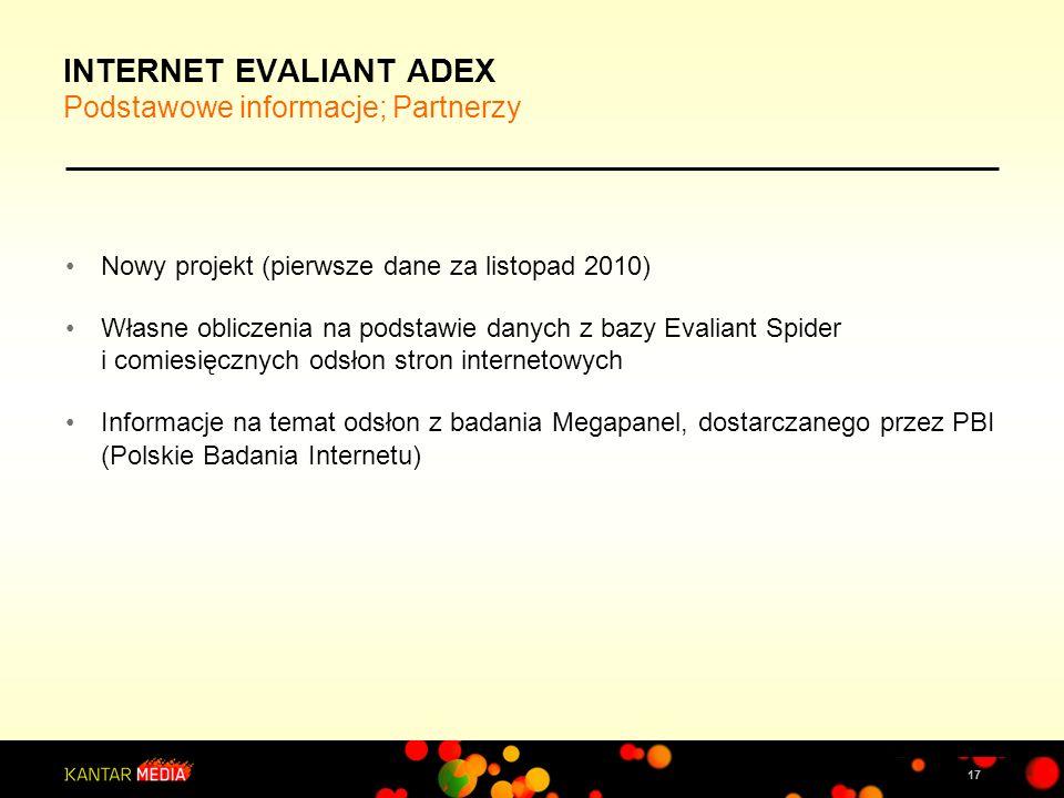 17 INTERNET EVALIANT ADEX Nowy projekt (pierwsze dane za listopad 2010) Własne obliczenia na podstawie danych z bazy Evaliant Spider i comiesięcznych