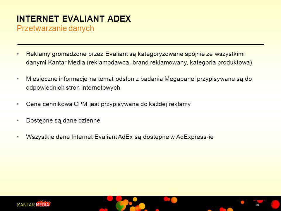 20 INTERNET EVALIANT ADEX Przetwarzanie danych Reklamy gromadzone przez Evaliant są kategoryzowane spójnie ze wszystkimi danymi Kantar Media (reklamod