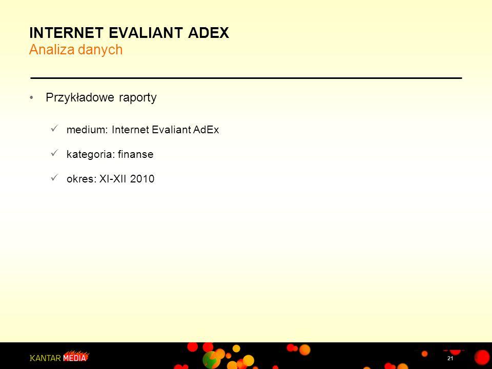 21 INTERNET EVALIANT ADEX Analiza danych Przykładowe raporty medium: Internet Evaliant AdEx kategoria: finanse okres: XI-XII 2010