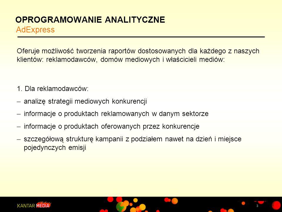 4 OPROGRAMOWANIE ANALITYCZNE 2.