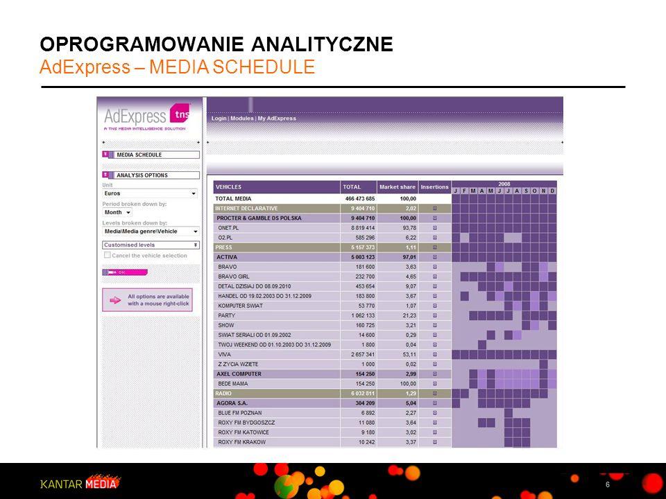 17 INTERNET EVALIANT ADEX Nowy projekt (pierwsze dane za listopad 2010) Własne obliczenia na podstawie danych z bazy Evaliant Spider i comiesięcznych odsłon stron internetowych Informacje na temat odsłon z badania Megapanel, dostarczanego przez PBI (Polskie Badania Internetu) Podstawowe informacje; Partnerzy