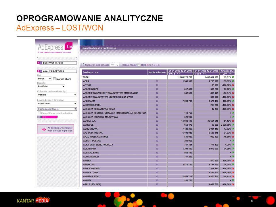 19 INTERNET EVALIANT ADEX Zakres badań Evaliant gromadzi wszystkie typy reklam wyświetlane na stronach internetowych, np.: - banner - doublebillboard - billboard - half page - brandmark - rectangle, navi box