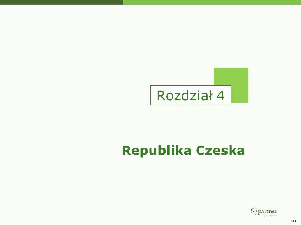 18 Republika Czeska Rozdział 4