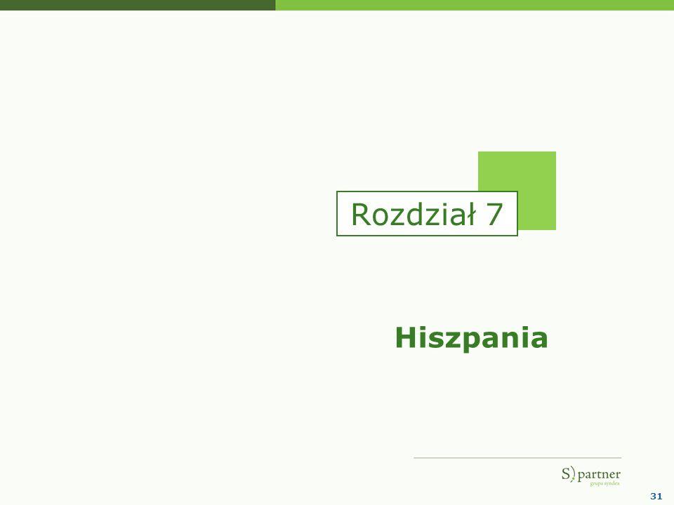 31 Hiszpania Rozdział 7