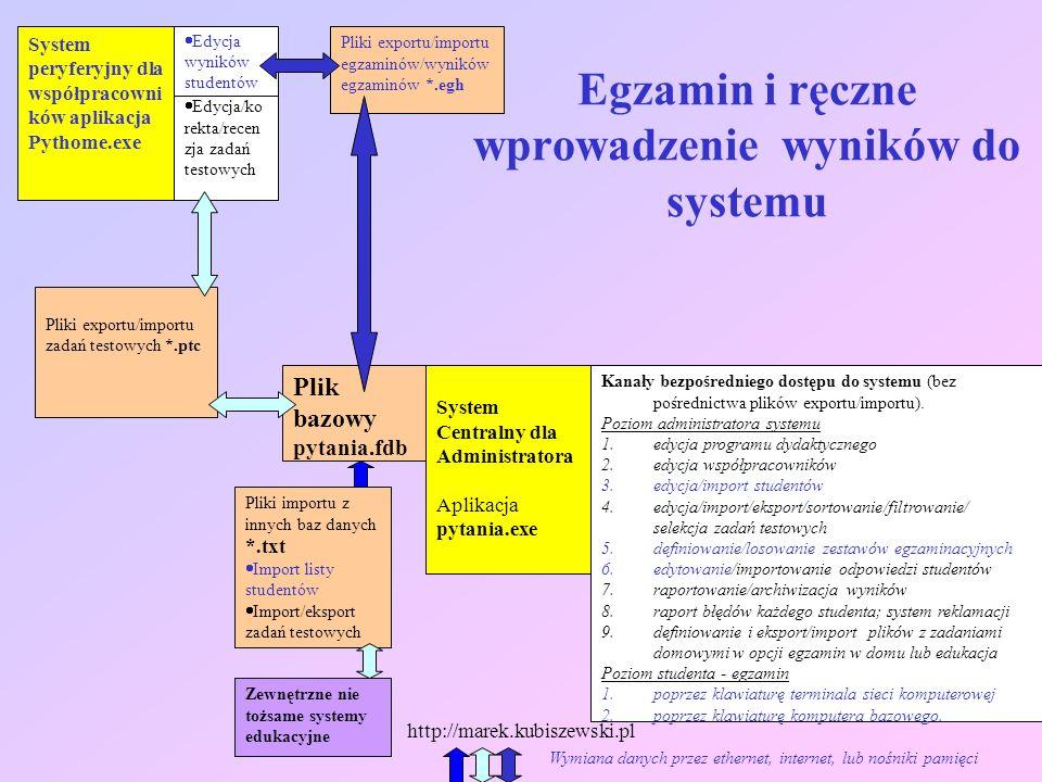 http://marek.kubiszewski.pl Egzamin i ręczne wprowadzenie wyników do systemu System Centralny dla Administratora Aplikacja pytania.exe Plik bazowy pyt
