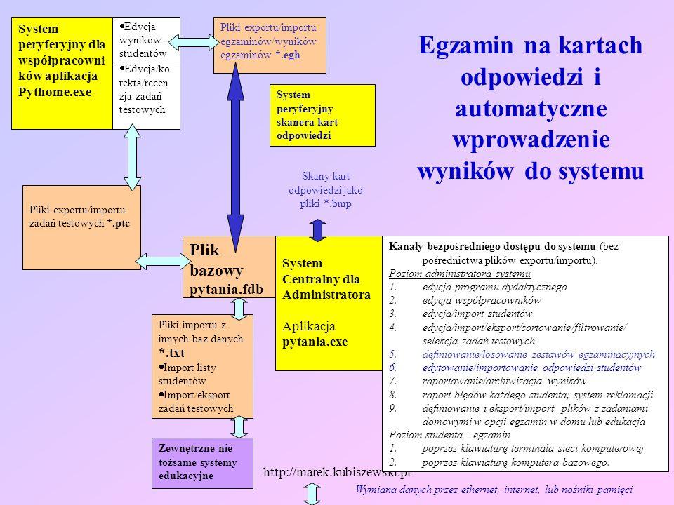 http://marek.kubiszewski.pl Egzamin na kartach odpowiedzi i automatyczne wprowadzenie wyników do systemu System Centralny dla Administratora Aplikacja