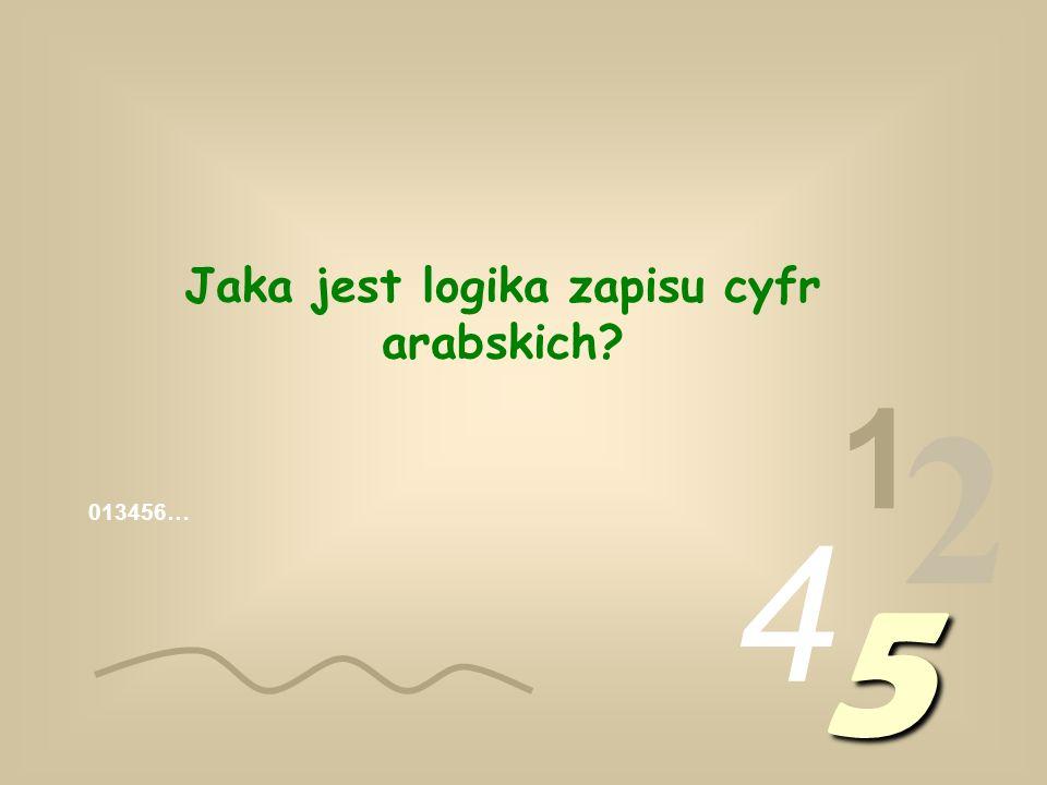 013456… 1 2 4 5 Jaka jest logika zapisu cyfr arabskich?