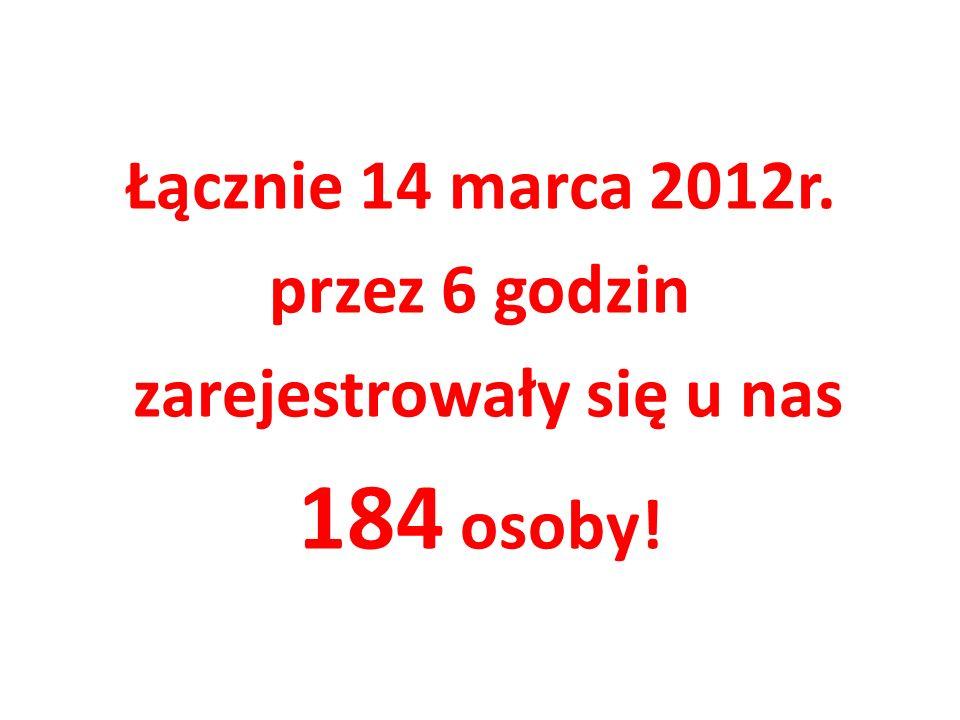 Łącznie 14 marca 2012r. przez 6 godzin zarejestrowały się u nas 184 osoby!