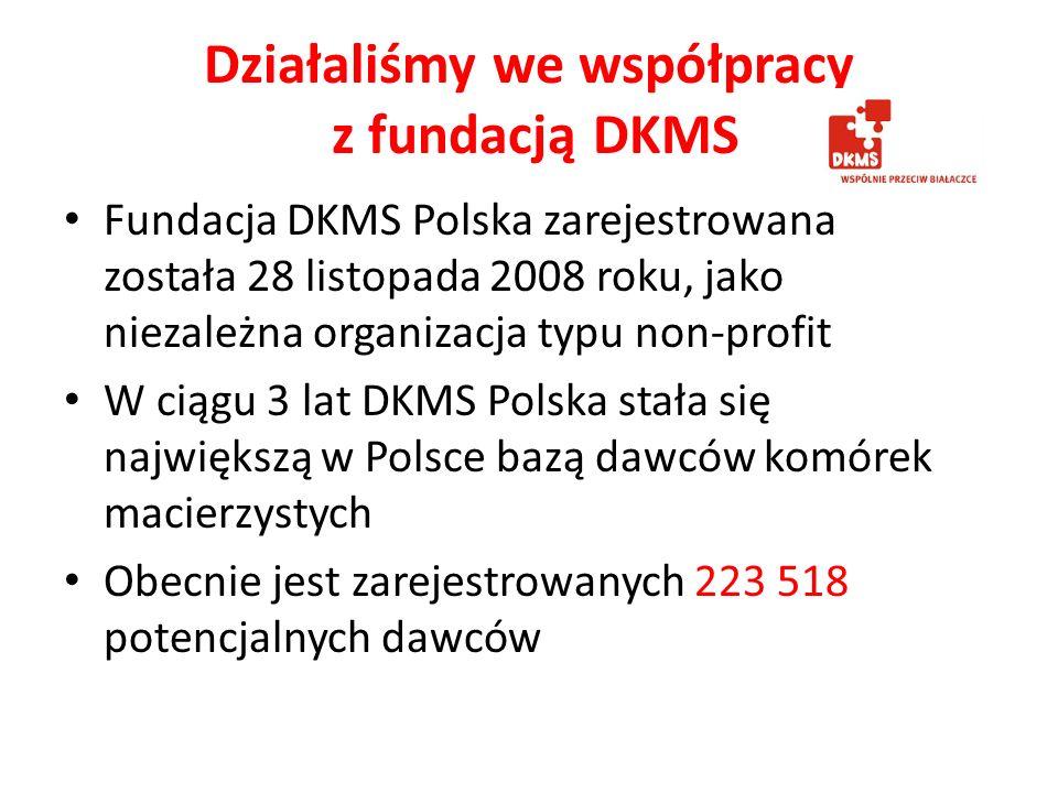 Działaliśmy we współpracy z fundacją DKMS Fundacja DKMS Polska zarejestrowana została 28 listopada 2008 roku, jako niezależna organizacja typu non-profit W ciągu 3 lat DKMS Polska stała się największą w Polsce bazą dawców komórek macierzystych Obecnie jest zarejestrowanych 223 518 potencjalnych dawców