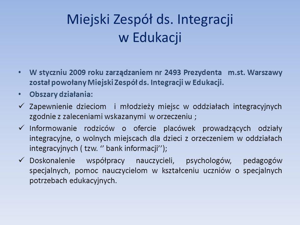 Miejski Zespół ds. Integracji w Edukacji W styczniu 2009 roku zarządzaniem nr 2493 Prezydenta m.st. Warszawy został powołany Miejski Zespół ds. Integr