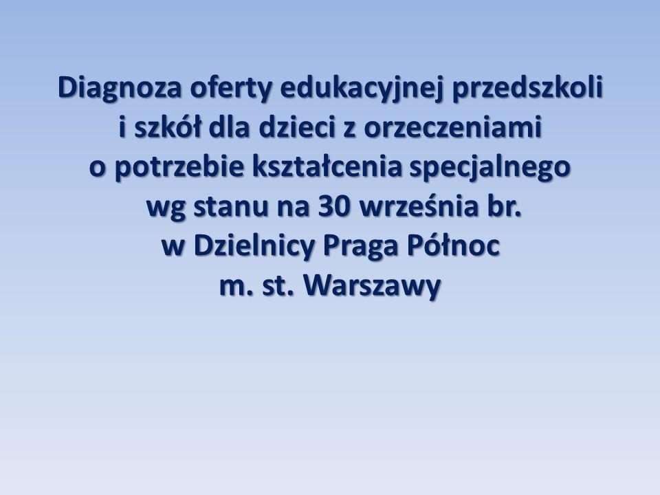 Diagnoza oferty edukacyjnej przedszkoli i szkół dla dzieci z orzeczeniami o potrzebie kształcenia specjalnego wg stanu na 30 września br. w Dzielnicy