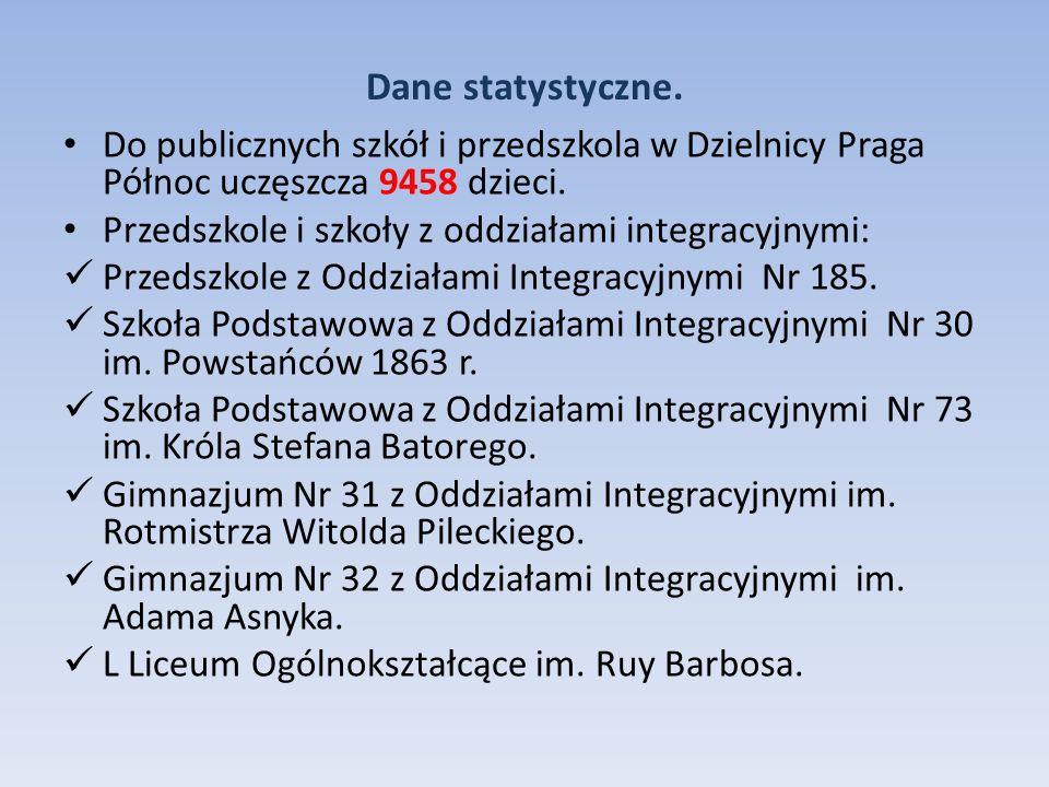 Dane statystyczne. Do publicznych szkół i przedszkola w Dzielnicy Praga Północ uczęszcza 9458 dzieci. Przedszkole i szkoły z oddziałami integracyjnymi