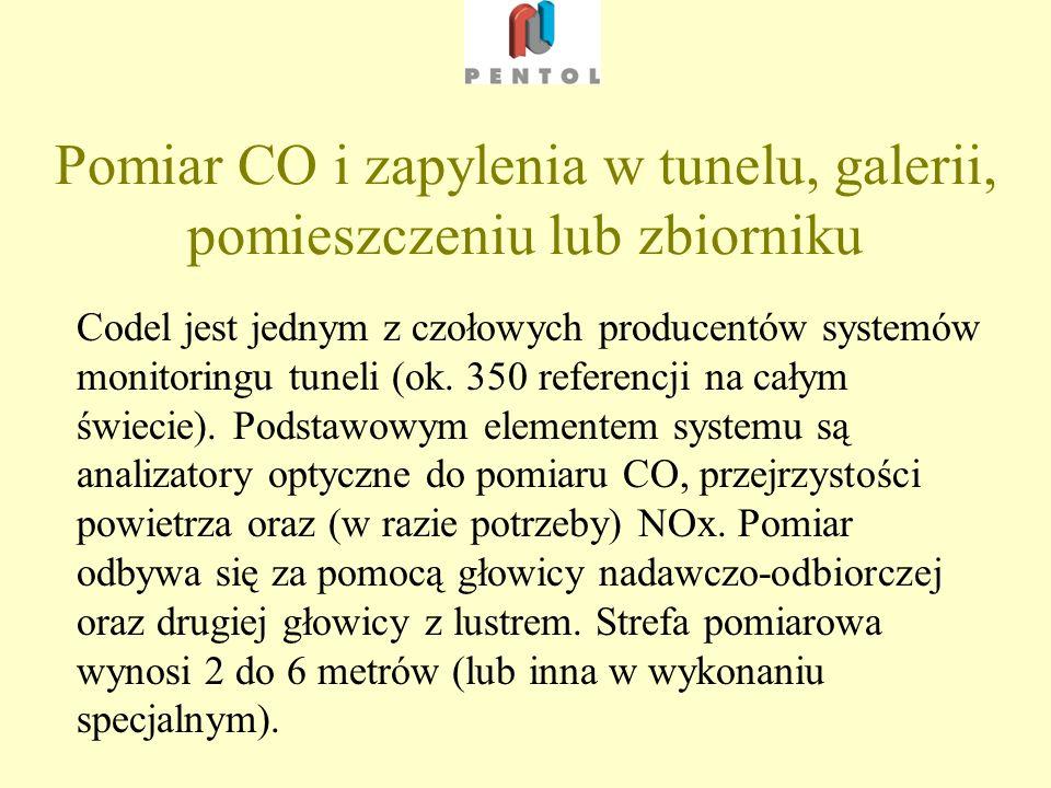 Pomiar CO i zapylenia w tunelu, galerii, pomieszczeniu lub zbiorniku Codel jest jednym z czołowych producentów systemów monitoringu tuneli (ok.
