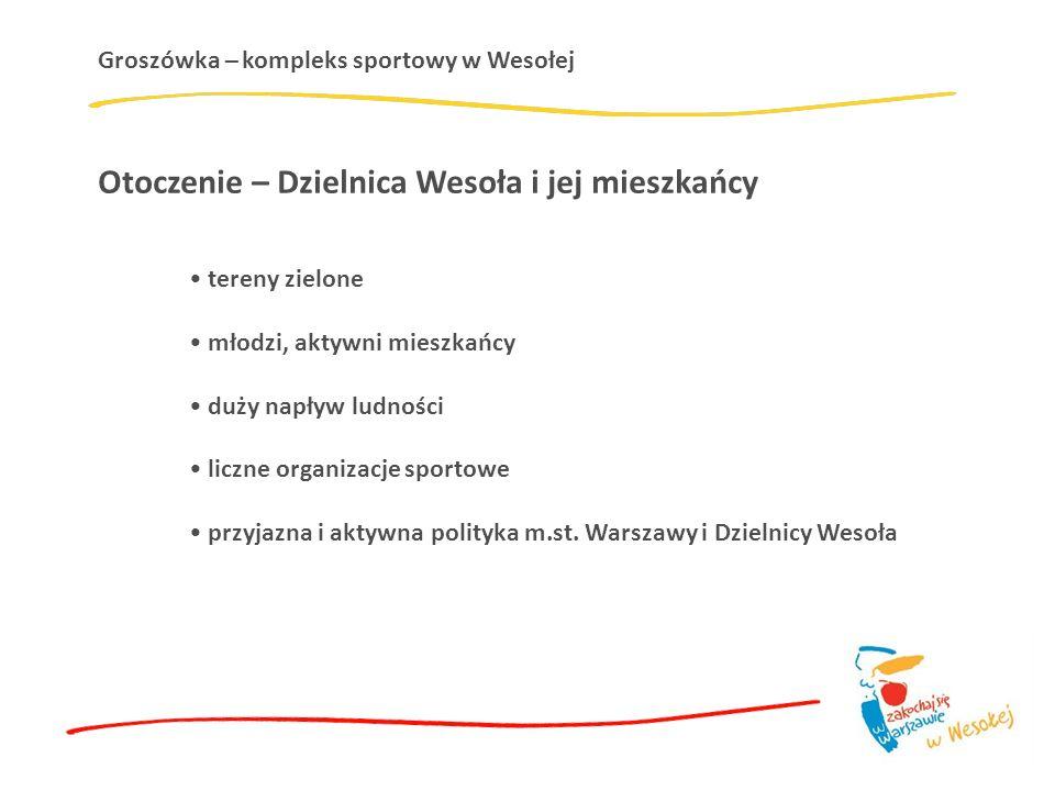 Groszówka – kompleks sportowy w Wesołej Otoczenie – Dzielnica Wesoła i jej mieszkańcy tereny zielone młodzi, aktywni mieszkańcy duży napływ ludności liczne organizacje sportowe przyjazna i aktywna polityka m.st.