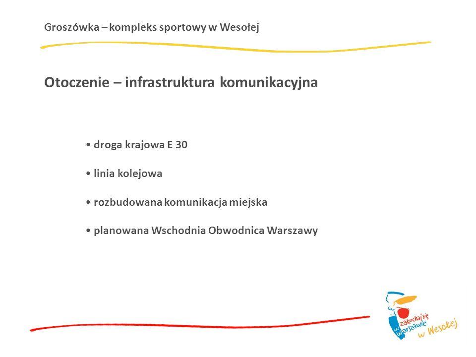 Groszówka – kompleks sportowy w Wesołej Otoczenie – infrastruktura komunikacyjna droga krajowa E 30 linia kolejowa rozbudowana komunikacja miejska pla