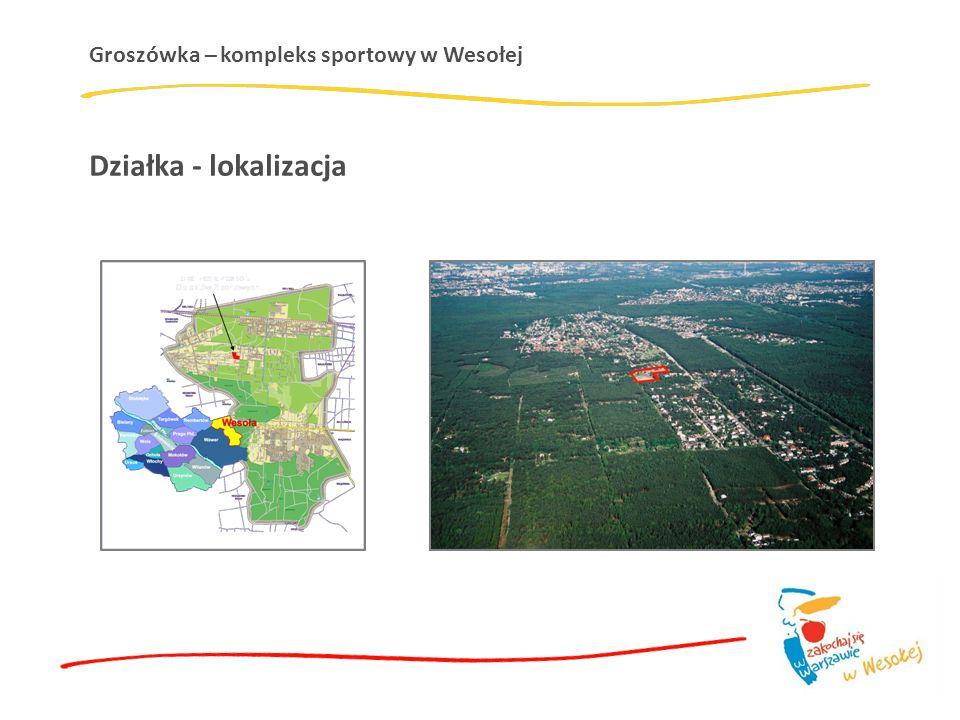 Groszówka – kompleks sportowy w Wesołej Działka - lokalizacja
