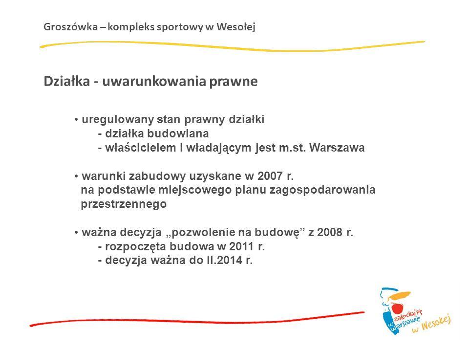 Groszówka – kompleks sportowy w Wesołej Działka - uwarunkowania prawne uregulowany stan prawny działki - działka budowlana - właścicielem i władającym