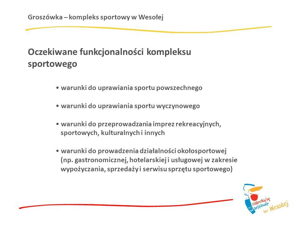 Groszówka – kompleks sportowy w Wesołej Oczekiwane funkcjonalności kompleksu sportowego warunki do uprawiania sportu powszechnego warunki do uprawiania sportu wyczynowego warunki do przeprowadzania imprez rekreacyjnych, sportowych, kulturalnych i innych warunki do prowadzenia działalności okołosportowej (np.