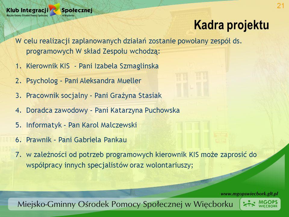 Kadra projektu 21 W celu realizacji zaplanowanych działań zostanie powołany zespół ds. programowych W skład Zespołu wchodzą: 1.Kierownik KIS - Pani Iz
