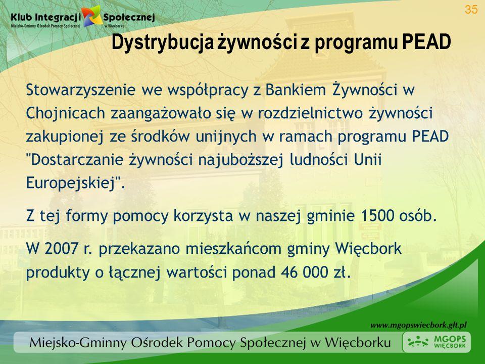 Dystrybucja żywności z programu PEAD 35 Stowarzyszenie we współpracy z Bankiem Żywności w Chojnicach zaangażowało się w rozdzielnictwo żywności zakupi