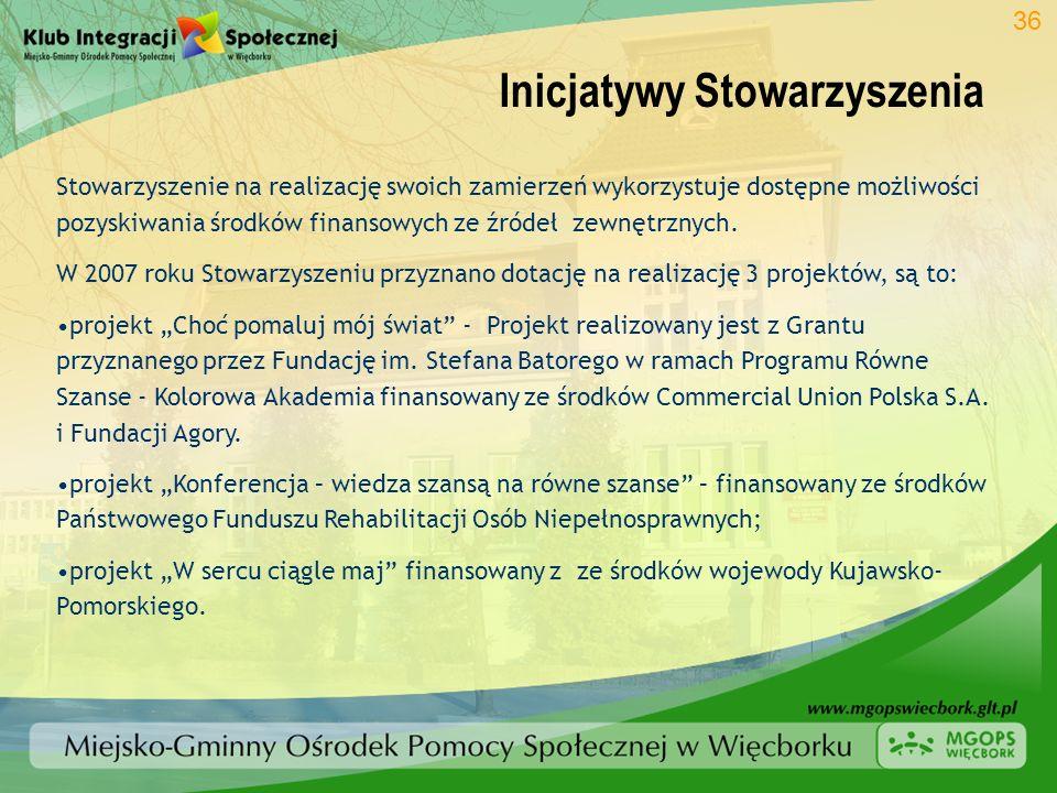 Inicjatywy Stowarzyszenia 36 Stowarzyszenie na realizację swoich zamierzeń wykorzystuje dostępne możliwości pozyskiwania środków finansowych ze źródeł