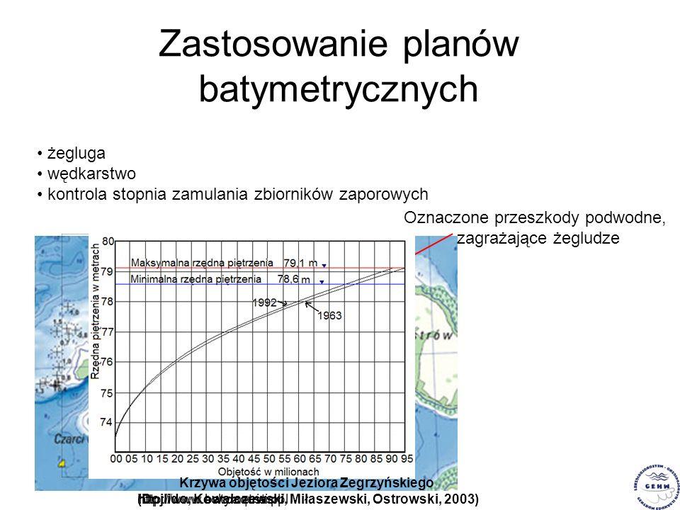 Zastosowanie planów batymetrycznych żegluga wędkarstwo kontrola stopnia zamulania zbiorników zaporowych Oznaczone przeszkody podwodne, zagrażające żeg