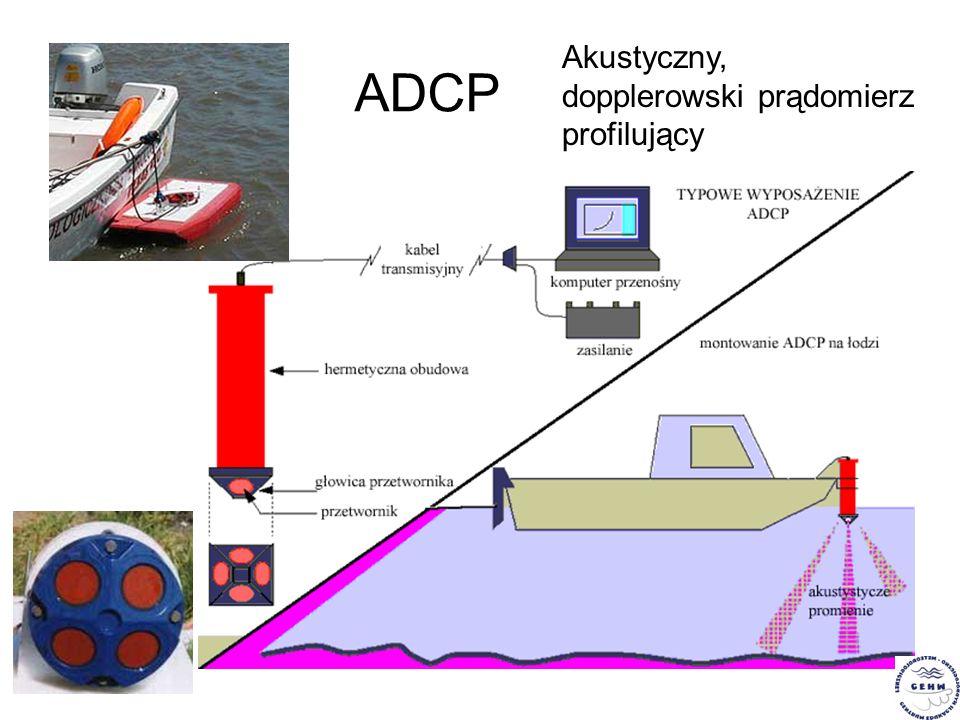 ADCP Akustyczny, dopplerowski prądomierz profilujący