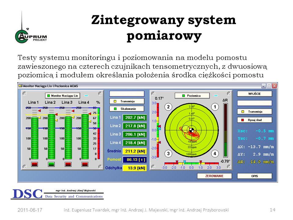 2011-06-17inż. Eugeniusz Twardak, mgr inż. Andrzej J. Majewski, mgr inż. Andrzej Przyborowski14 Zintegrowany system pomiarowy Testy systemu monitoring