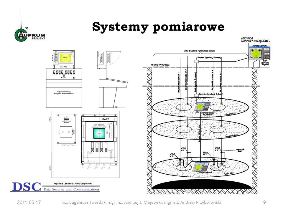 2011-06-17inż. Eugeniusz Twardak, mgr inż. Andrzej J. Majewski, mgr inż. Andrzej Przyborowski9 Systemy pomiarowe