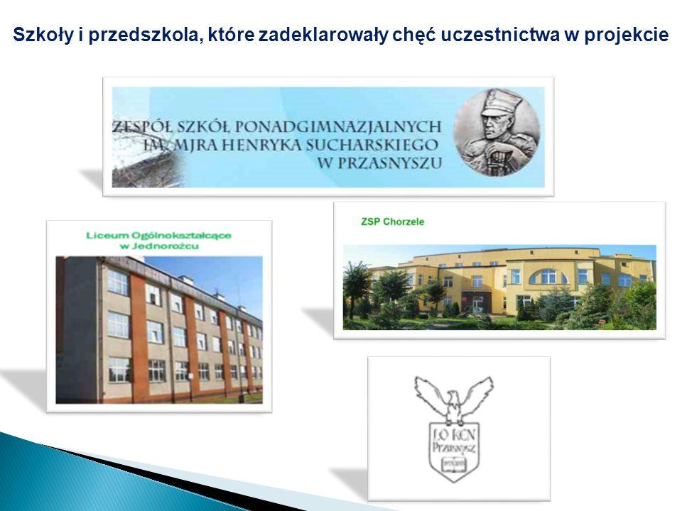 Zespół Szkół w Duczyminie Publiczne Gimnazjum w Nowej Krępie