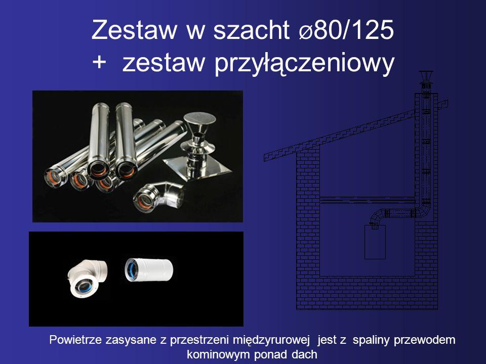 Zestaw w szacht Ø 80/125 + zestaw przyłączeniowy Powietrze zasysane z przestrzeni międzyrurowej jest z spaliny przewodem kominowym ponad dach